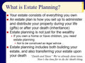 Chapter 14 - Slides 37-65 ‑ Estate Planning; Dealing with a Windfall