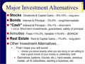 Chapter 11 - Slides 13-28 ‑ Overview of Investment Alternatives